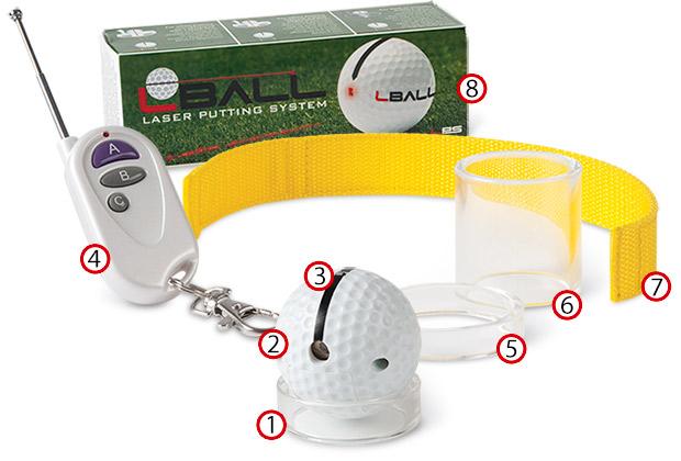 Laser Putting System